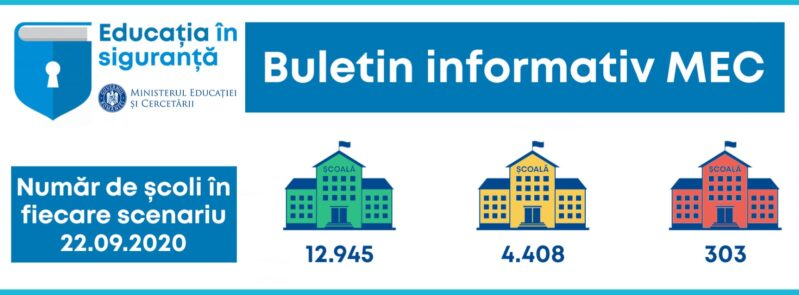 Buletin Informativ: dinamica scenariilor de funcționare a unităților de învățământ preuniversitar (22 septembrie 2020)